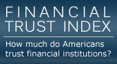Financial Trust Index
